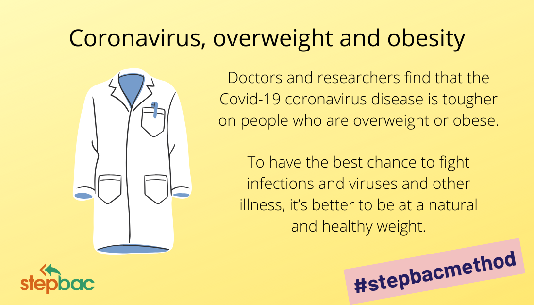 Twitter coronavirus stepbac method 1100x628